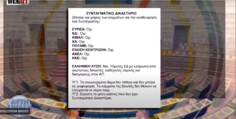 Συζήτηση στο ALERT TV για την αναθεώρηση του Συντάγματος
